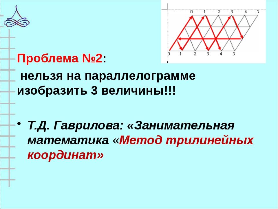 Проблема №2: нельзя на параллелограмме изобразить 3 величины!!! Т.Д. Гаврилов...