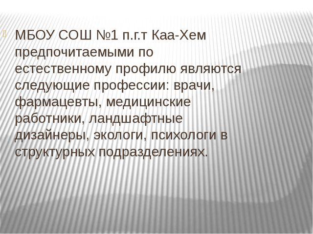 МБОУ СОШ №1 п.г.т Каа-Хем предпочитаемыми по естественному профилю являются с...