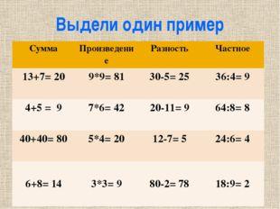 Выдели один пример Сумма Произведение Разность Частное 13+7= 20 9*9= 81 30-5=
