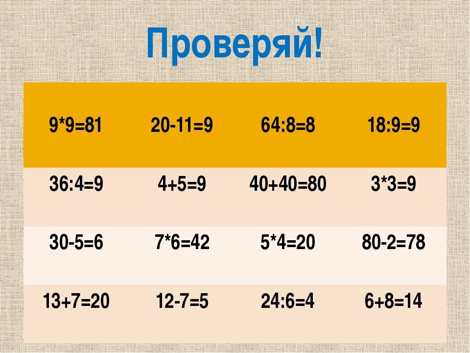 Проверяй! 9*9=81 20-11=9 64:8=8 18:9=9 36:4=9 4+5=9 40+40=80 3*3=9 30-5=6 7*6...