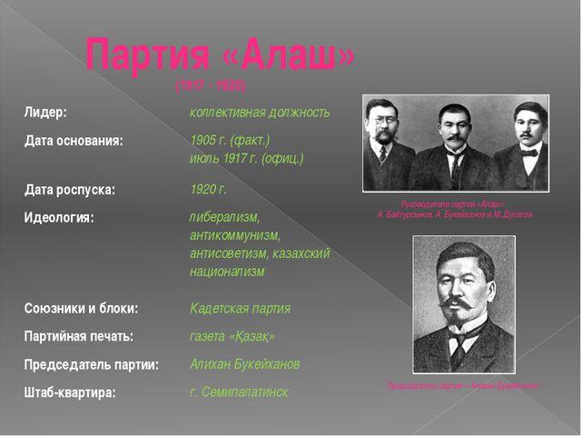 Партия «Алаш» (1917 - 1920) Руководители партии «Алаш»: А. Байтурсынов, А. Бу...