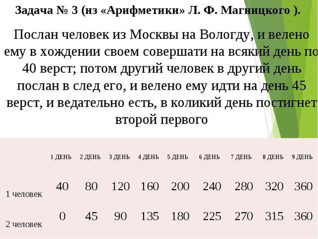 Послан человек из Москвы на Вологду, и велено ему в хождении своем совершати...