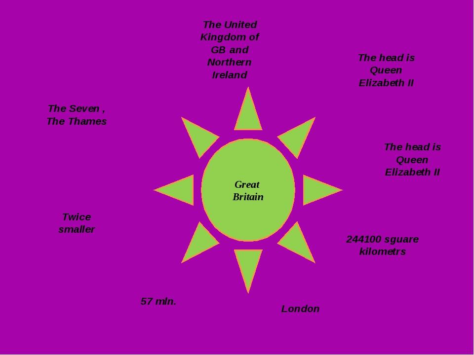 Great Britain The head is Queen Elizabeth II The head is Queen Elizabeth II 2...