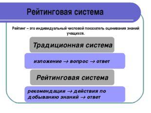 Рейтинговая система изложение  вопрос  ответ рекомендации  действия по доб