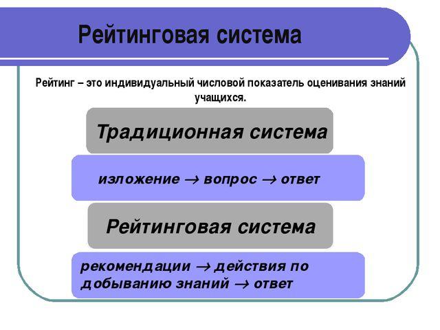 Рейтинговая система изложение  вопрос  ответ рекомендации  действия по доб...