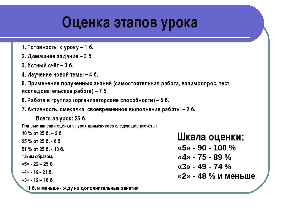 Оценка этапов урока 1. Готовность к уроку – 1 б. 2. Домашнее задание – 3 б. 3...
