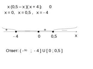 х (0,5 – х )( х + 4 ) 0 х = 0, х = 0,5 , х = - 4 - 4 0 0,5 ____ ____ + + Отве