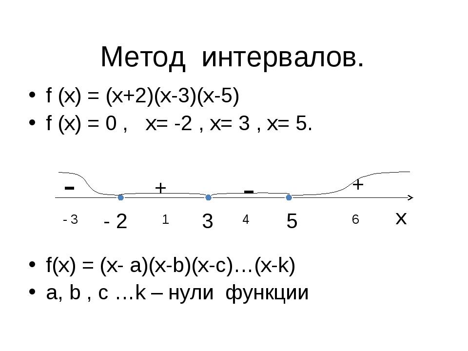 Метод интервалов. f (x) = (x+2)(x-3)(x-5) f (x) = 0 , x= -2 , x= 3 , x= 5. f(...