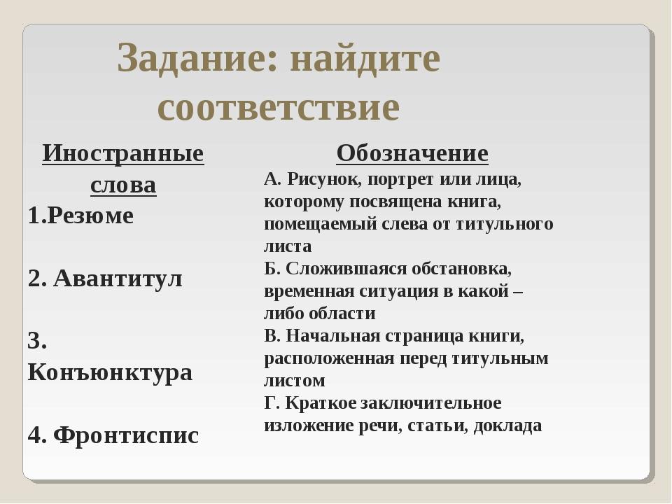 Задание: найдите соответствие Иностранные слова Резюме 2. Авантитул 3. Конъюн...