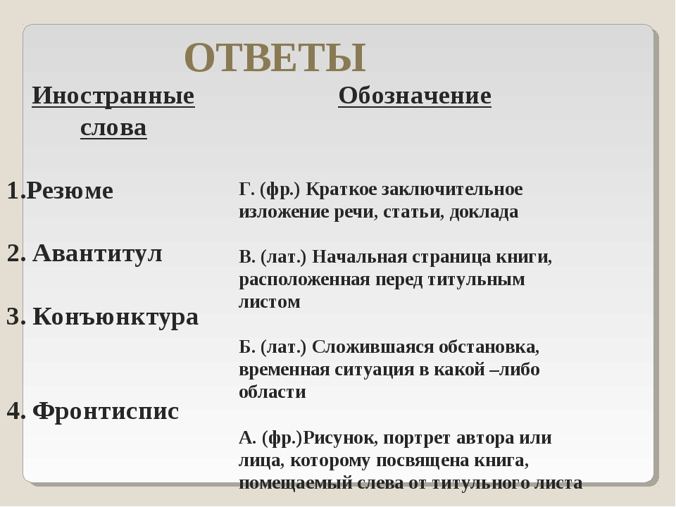 ОТВЕТЫ Иностранные слова Резюме 2. Авантитул 3. Конъюнктура 4. Фронтиспис Обо...