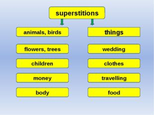 superstitions things animals, birds flowers, trees children money body weddi