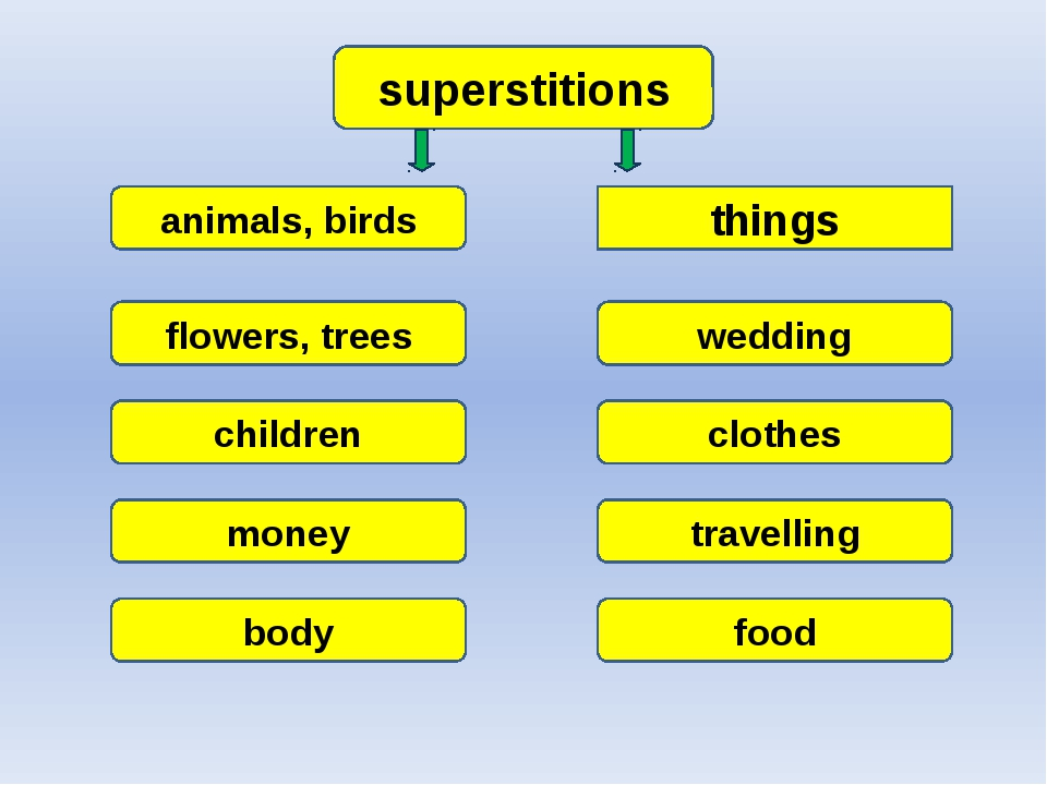 superstitions things animals, birds flowers, trees children money body weddi...