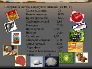 Содержание железа в продуктах питания (на 100 г ) Халва тахинная 26 Печень го