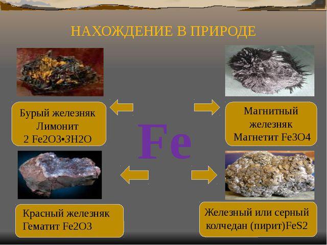 Fe Железный или серный колчедан (пирит)FeS2 Красный железняк Гематит Fe2O3 Б...