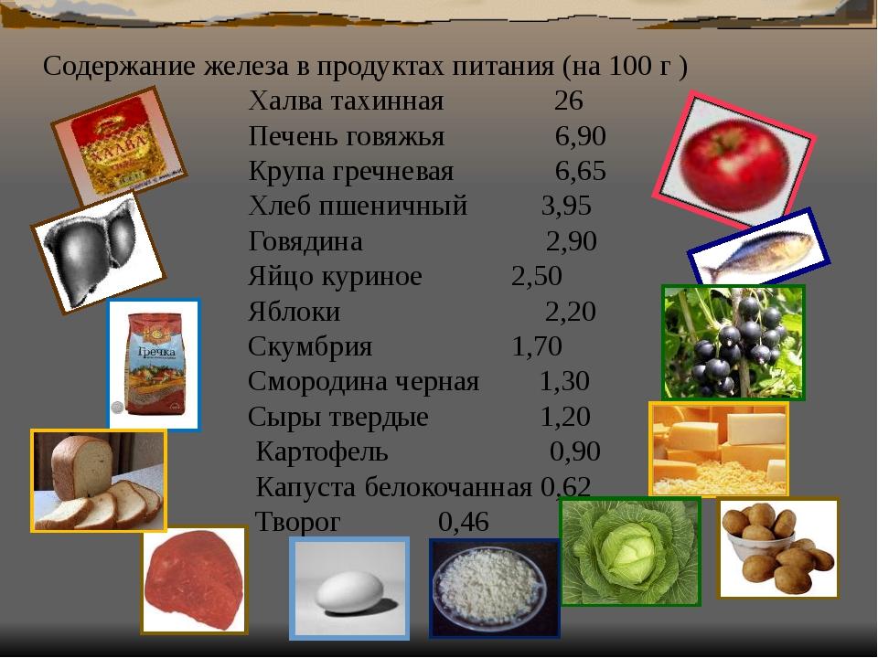 Содержание железа в продуктах питания (на 100 г ) Халва тахинная 26 Печень го...