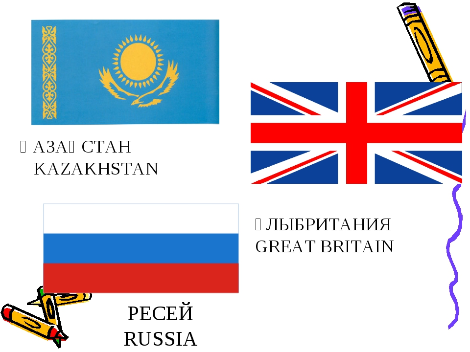 ҚАЗАҚСТАН KAZAKHSTAN ҰЛЫБРИТАНИЯ GREAT BRITAIN РЕСЕЙ RUSSIA