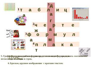 1. Простая и удобная форма представления информации в виде столбцов и строк.