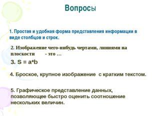 Вопросы 1. Простая и удобная форма представления информации в виде столбцов и