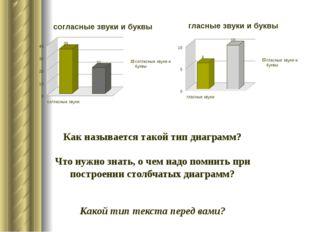 Как называется такой тип диаграмм? Что нужно знать, о чем надо помнить при по
