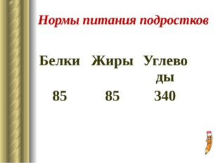 Нормы питания подростков Белки Жиры Углеводы 85 85 340