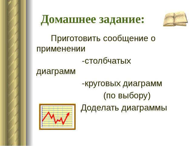 Домашнее задание: Приготовить сообщение о применении -столбчатых диаграмм -кр...