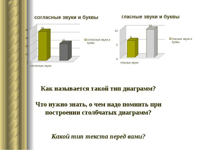 Как называется такой тип диаграмм? Что нужно знать, о чем надо помнить при по...