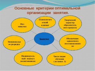 Основные критерии оптимальной организации занятия. Занятие Психологический кл