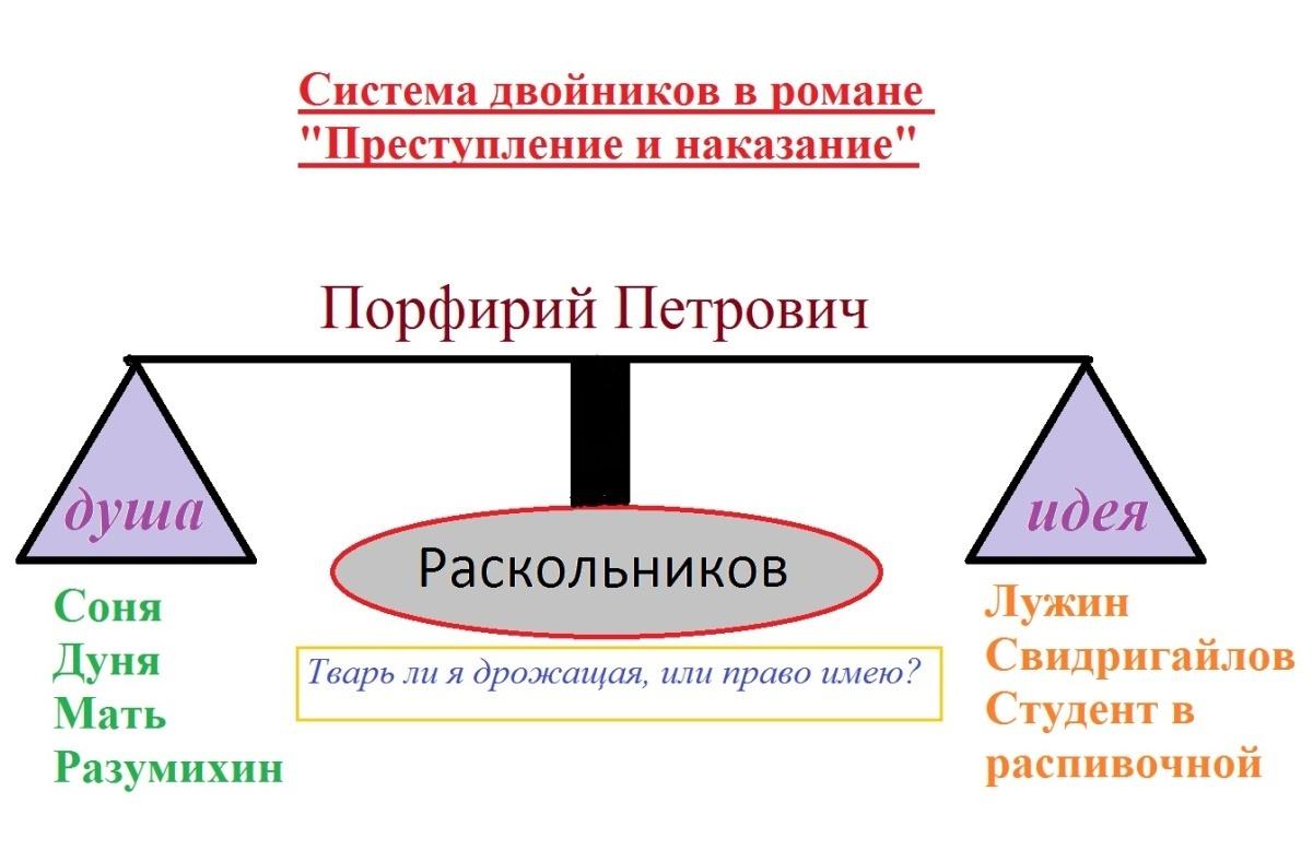 Схема двойников.jpg