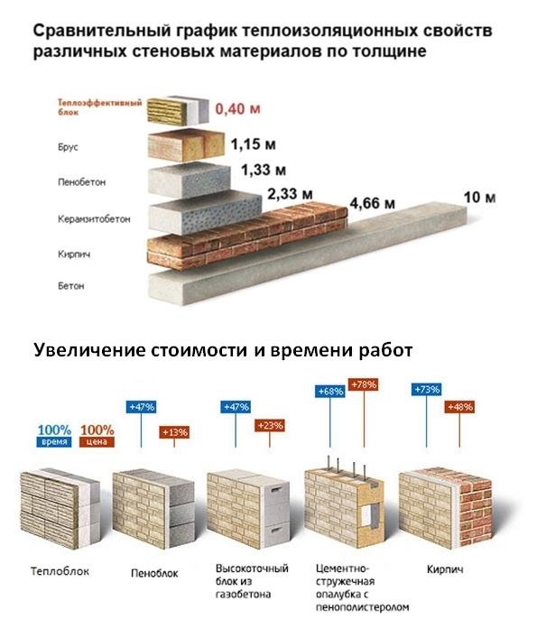 http://teplobloknn.nethouse.ru/static/img/0000/0004/2792/42792082.bs5vrs1gi5.W665.jpg