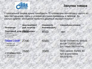 Закупка товара Строительной фирме нужно приобрести 75 кубометров пеноблока у