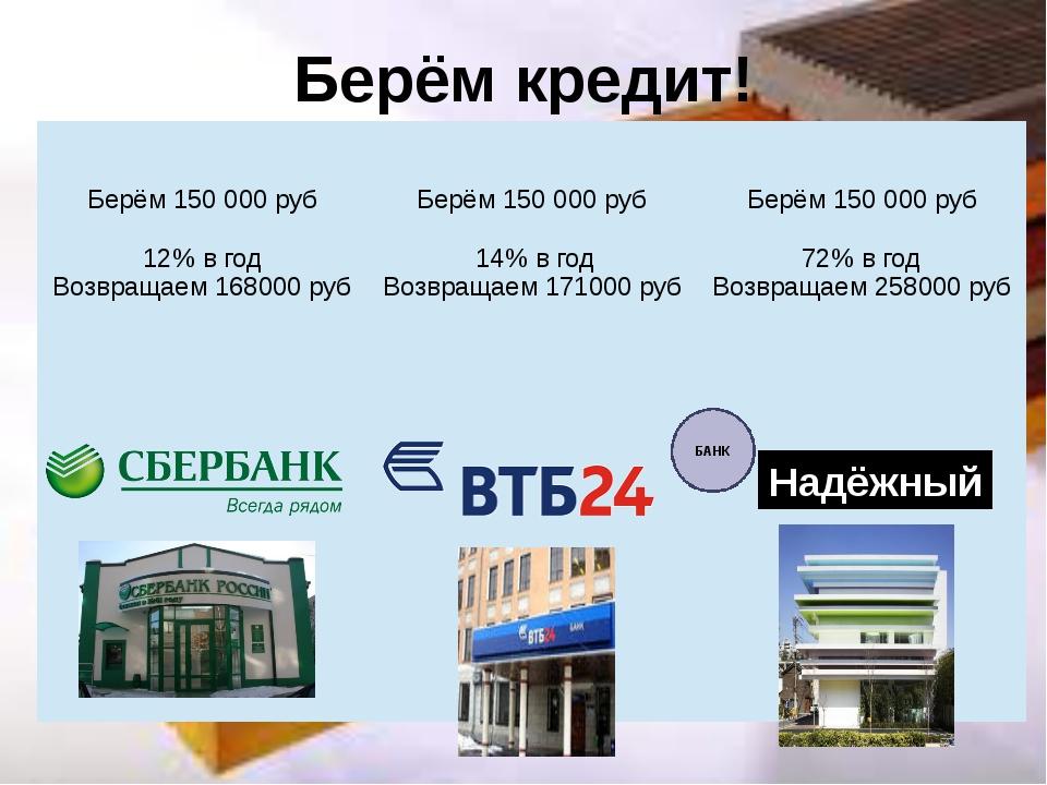 Берём кредит! Надёжный БАНК Берём 150 000руб 12% в год Возвращаем 168000руб Б...