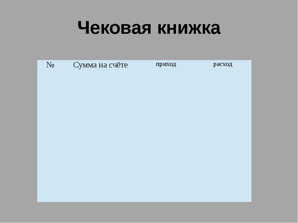 Чековая книжка № Сумма на счёте приход расход