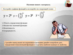 1.Область определения функции 2.Множество значений функции 3.Монотонность