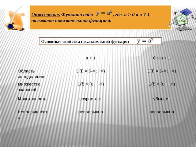 Определение. Функцию вида , где а > 0 и а ≠ 1, называют показательной функци...