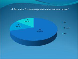 6. Есть ли у России внутренние и/или внешние враги?