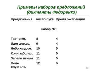 * Примеры наборов предложений (диктанты Федоренко) Предложениячисло буквВре