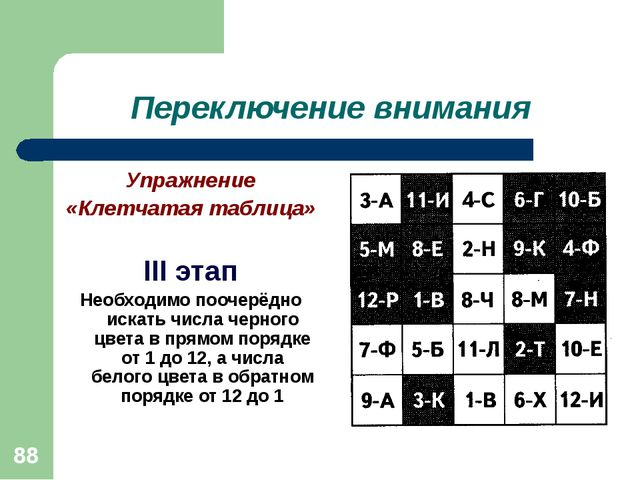 * Переключение внимания Упражнение «Клетчатая таблица» III этап Необходимо по...