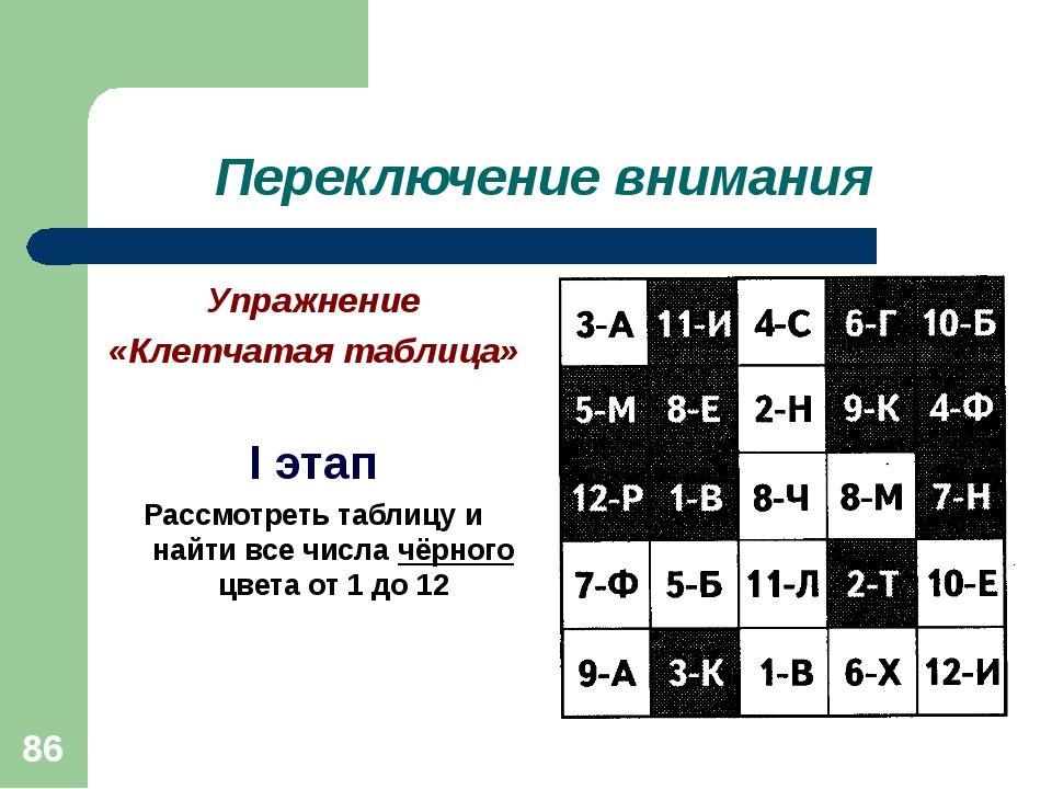 * Переключение внимания Упражнение «Клетчатая таблица» I этап Рассмотреть таб...