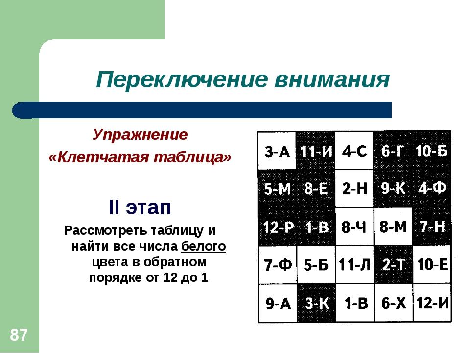 * Переключение внимания Упражнение «Клетчатая таблица» II этап Рассмотреть та...
