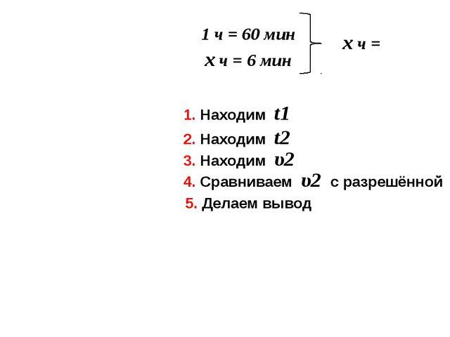υ1 = 60 км/ч L = 15 км t = 6 мин υ1 - ? 1 ч = 60 мин х ч = 6 мин х ч = 1. Нах...