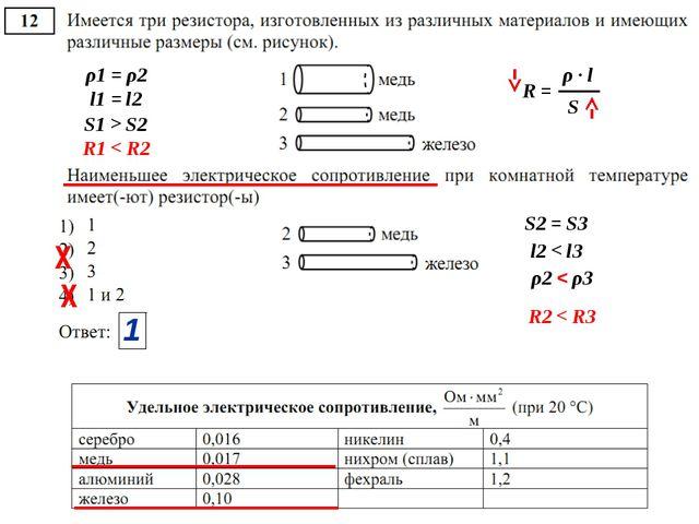 ρ1 = ρ2 l1 = l2 S1 > S2 R = ρ · l S R1 < R2 Х Х S2 = S3 l2 < l3 ρ2 ? ρ3 ρ2 <...