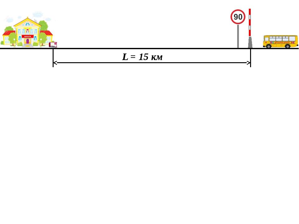 L = 15 км υ1 = 60 км/ч t1 - ? t = 6 мин υ2 > υ1 υ2 Сможет успеть? υ2 < 90 км...