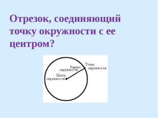 Отрезок, соединяющий точку окружности с ее центром?