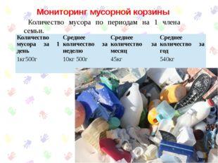 Количество мусора по периодам на 1 члена семьи. Мониторинг мусорной корзины К