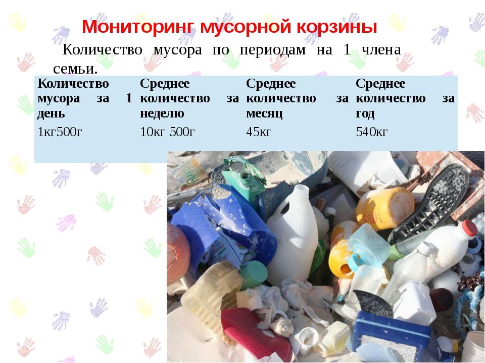 Количество мусора по периодам на 1 члена семьи. Мониторинг мусорной корзины К...