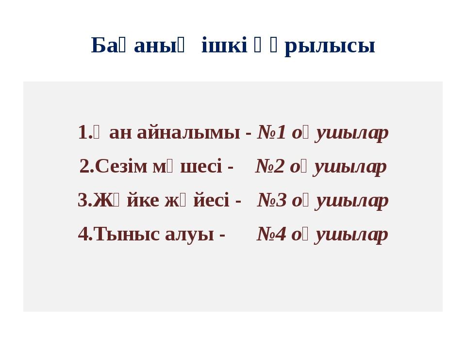 Бақаның ішкі құрылысы 1.Қан айналымы - №1 оқушылар 2.Сезім мүшесі - №2 оқушыл...