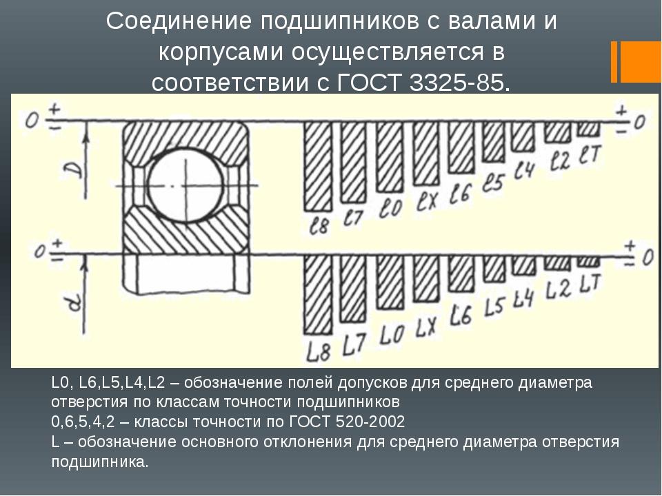 Соединение подшипников с валами и корпусами осуществляется в соответствии с Г...