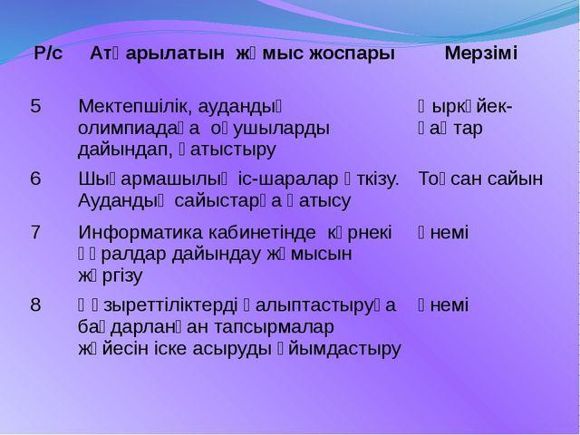 Р/с Атқарылатын жұмыс жоспары Мерзімі 5 Мектепшілік, аудандық олимпиадаға оқу...