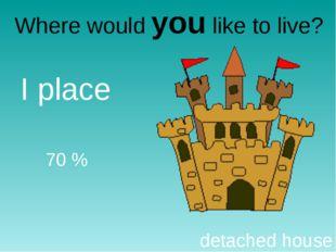 Where would you like to live? detached house I place 70 %