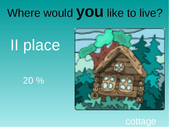 Where would you like to live? II place 20 % cottage